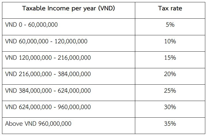 asean-tax-vietnam1